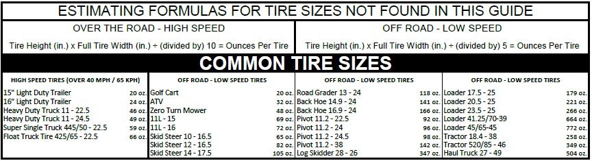 Common tire chart