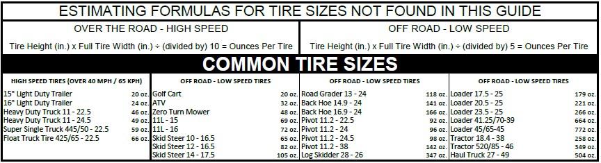 Common tire chart