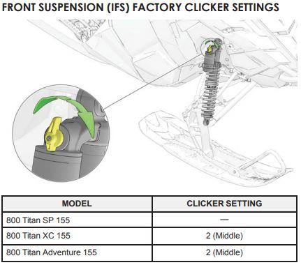 I F S factory clicker settings
