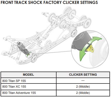 Front track shock factory clicker settings