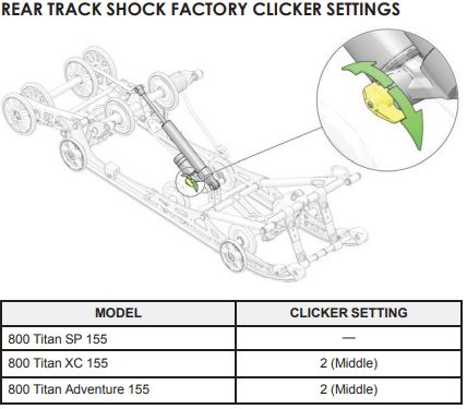 Rear track shock factory clicker settings