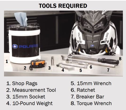 tools required