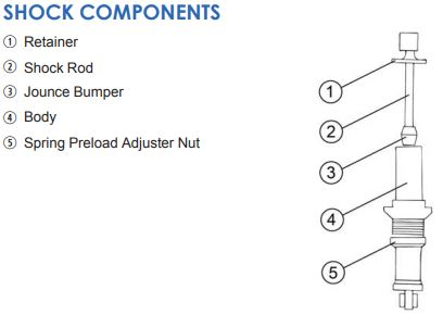 Shock components