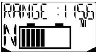 Range meter