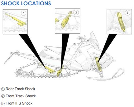 Snowmobile shock locations